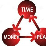 GUIDE TO EFFECTIVE TIME PLANNING IN MLM NETWORK MARKETING SUCCESS Part 2.